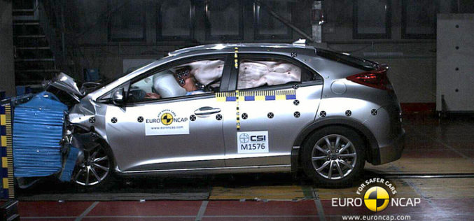 EuroNcap Honda Civic