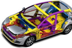 VW nove tehnologije