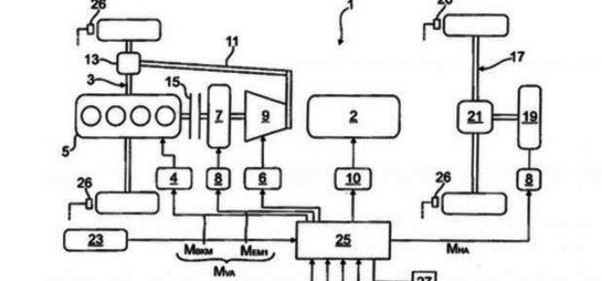 Audi patentira e-quattro sistem pogona na sva četiri točka