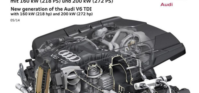 Audi predstavio novu generaciju V6 3.0L TDI Clean Diesel motora
