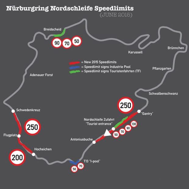 Nurburgring ogranicenje brzine