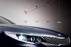 Kia pobjednica Auto Bildovog izvještaja o kvalitetu za 2015.