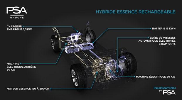 PSA novi elektro hibridni sistem 04