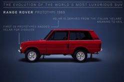 Range Rovera slavi 50 godina: Četiri generacije u 120 sekundi