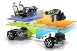 Renault CMF platforma