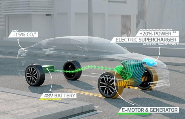 Kia mild hybrid technology (Medium)