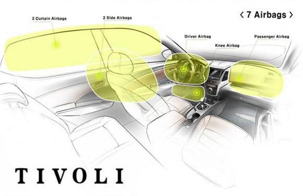 Tivoli Airbags_cl