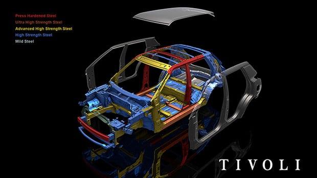 Tivoli Body Structure_cl