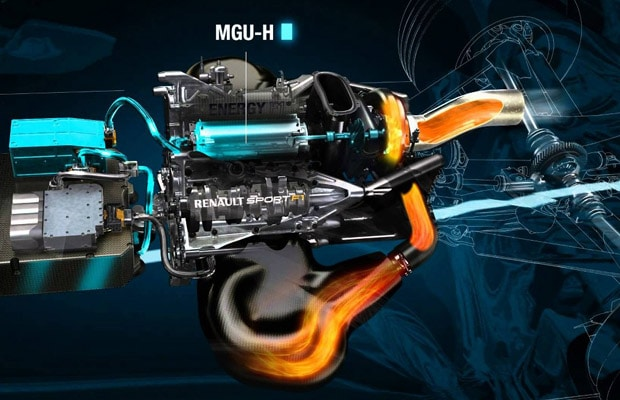 F1 Renault MGU-H motor