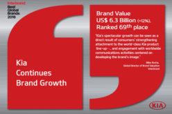 Kia Motors 69. na Interbrandovoj rang-listi Best Global Brands 2016.
