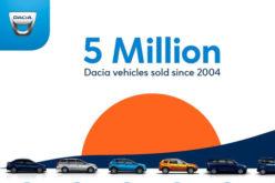 Dacia prodala pet miliona vozila od 2004. – Sandero pokorio Evropu