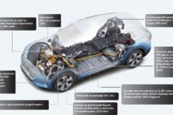 Znate li šta je savršena ćelija za elektro vozila?